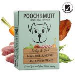 Best Healthy Dog Food UK